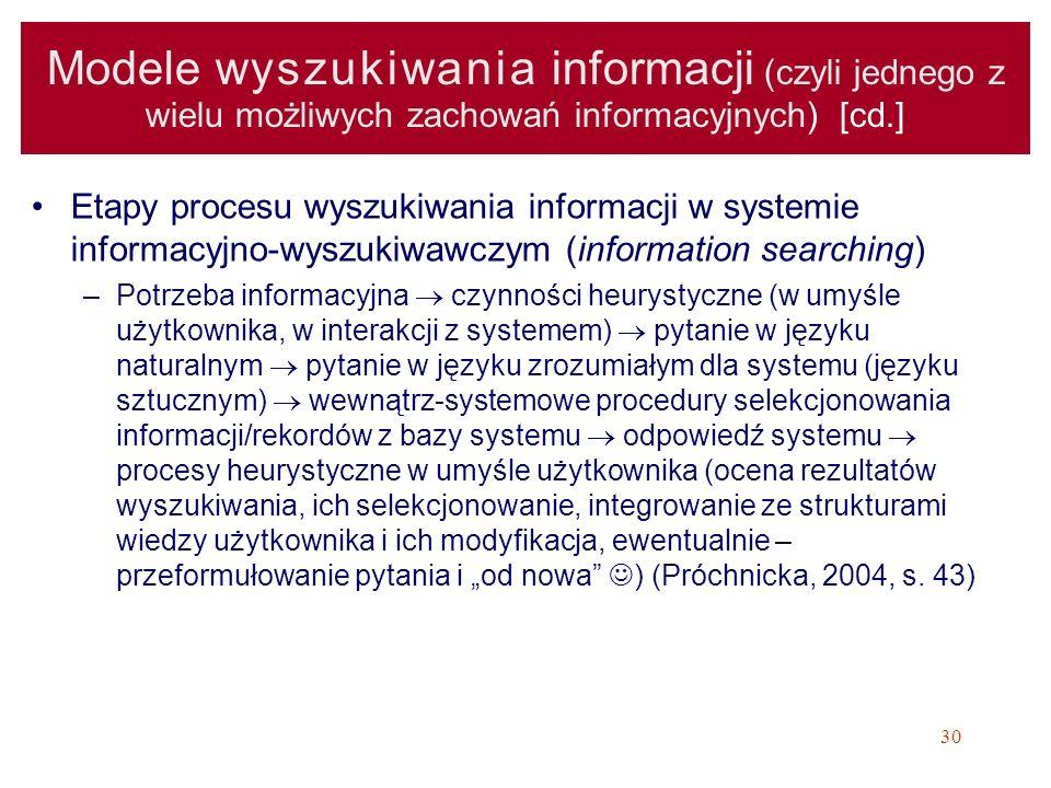 Modele wyszukiwania informacji (czyli jednego z wielu możliwych zachowań informacyjnych) [cd.]